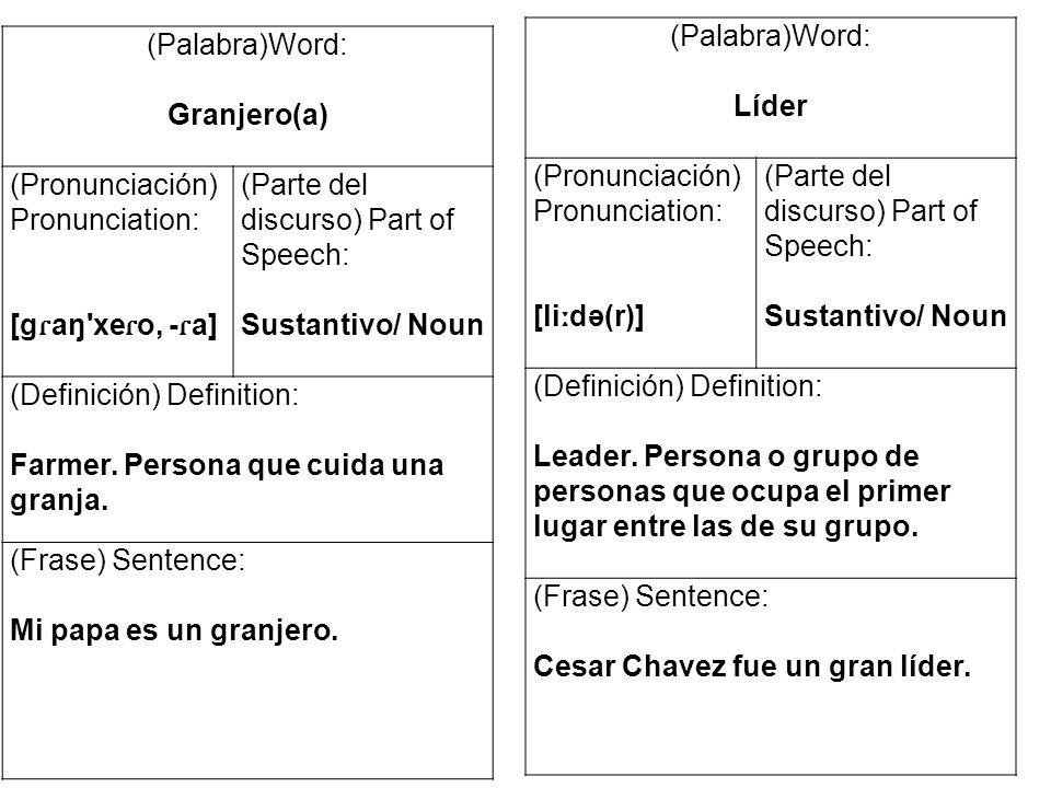 (Palabra)Word:Líder. (Pronunciación) Pronunciation: [liːdə(r)] (Parte del discurso) Part of Speech: